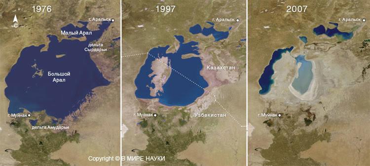 Аральское море - катастрофа или цикличность? аральское море, история, факты