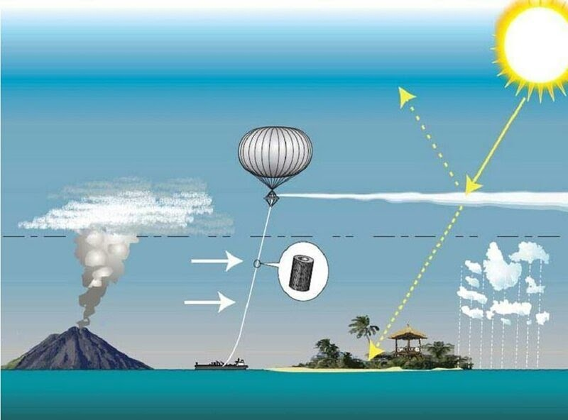 Билл Гейтс предлагает скрыть солнце, что остановить глобальное потепление